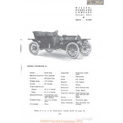 Willys Overland 41 Fiche Info 1910