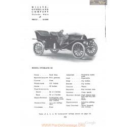 Willys Overland 42 Fiche Info 1910