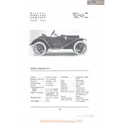 Willys Overland 58r Fiche Info 1912