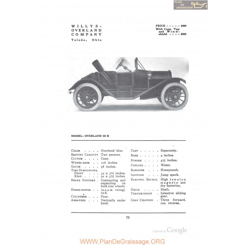 Willys Overland 59r Fiche Info 1912