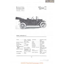 Willys Overland 60t Fiche Info 1912