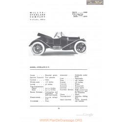 Willys Overland 61r Fiche Info 1912