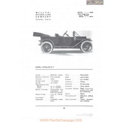 Willys Overland 61t Fiche Info 1912