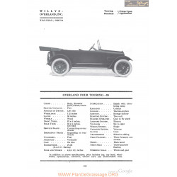 Willys Overland Four Touring 85 Fiche Info 1918