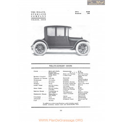 Willys Overland Knight Coupe Fiche Info 1917