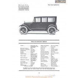 Willys Overland Knight Sedan Fiche Info 1920