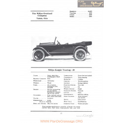 Willys Overland Knight Touring 20 Fiche Info 1922