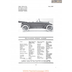 Willys Overland Knight Touring 88 Eight Fiche Info 1917