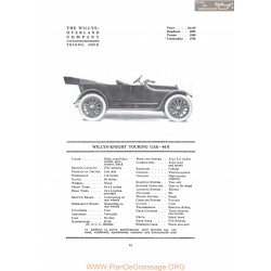 Willys Overland Knight Touring Car 84b Fiche Info 1916