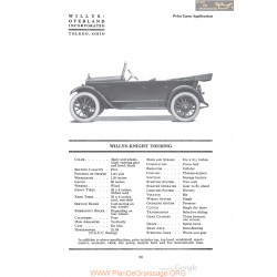 Willys Overland Knight Touring Fiche Info 1920