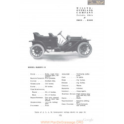 Willys Overland Marion 10 Fiche Info 1910