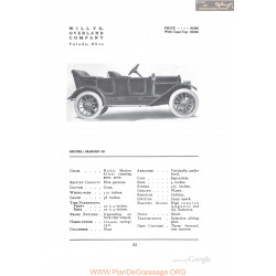 Willys Overland Marion 35 Fiche Info 1912