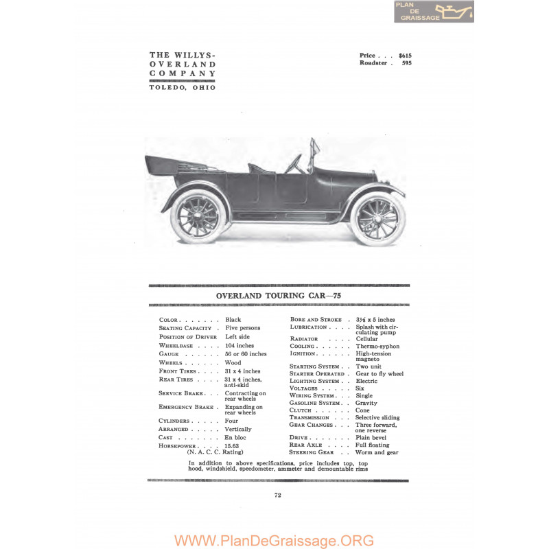 Willys Overland Touring Car 75 Fiche Info 1916