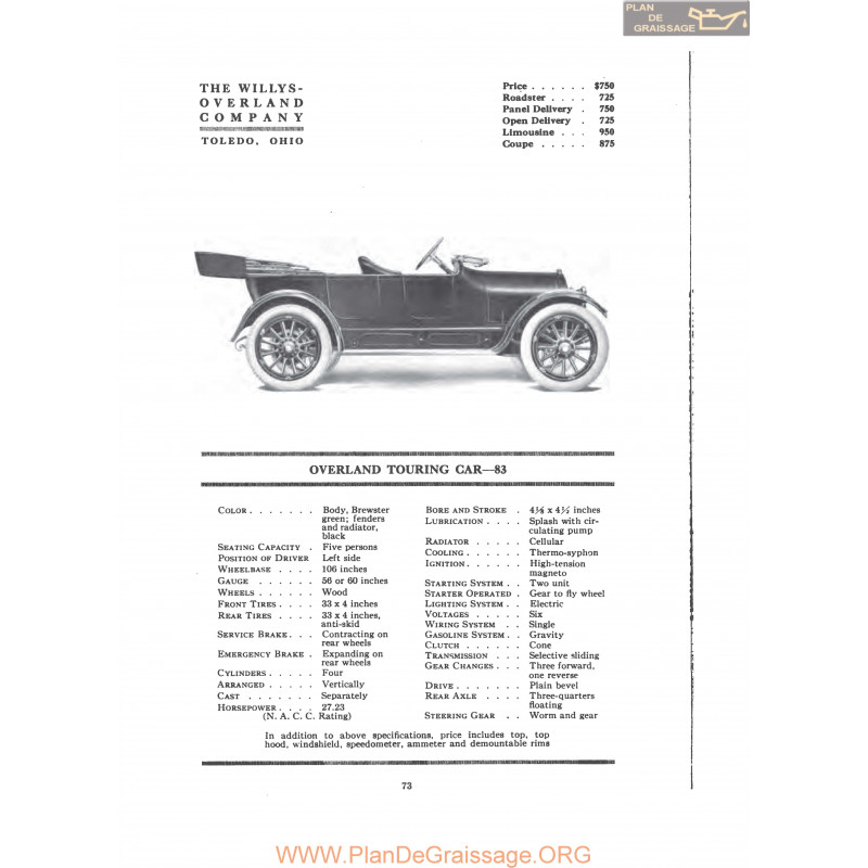 Willys Overland Touring Car 83 Fiche Info 1916
