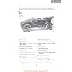 Wyckoff Model Cgv Fiche Info 1907