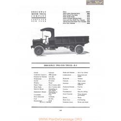 Brockway Two Ton Truck K3 Fiche Info 1919