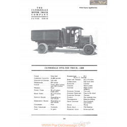 Clydesdale Five Ton Truck 120b Fiche Info 1920