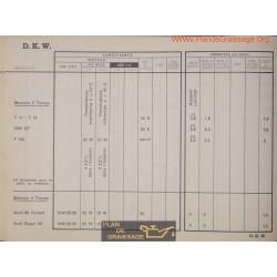 Dkw F11 F12 1000 Sp F102
