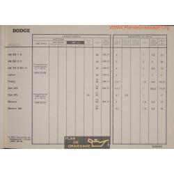 Dodge 440 Sd Td Lancer Polara Dart 270 Monaco 500