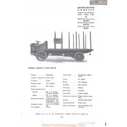 Hewitt 5 Ton Truck Fiche Info 1910