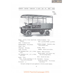 Hewitt Five Ton Truck Fiche Info 1907