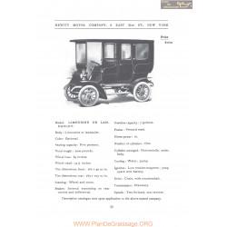 Hewitt Limousine Or Landaulet Fiche Info 1906