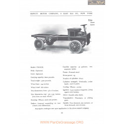 Hewitti Truck Fiche Info 1906