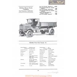 Kleiber Five Ton Truck D Fiche Info 1922