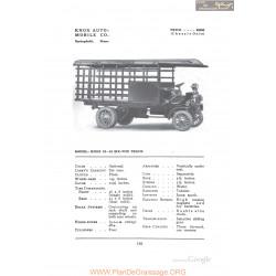 Knox M18 Six Ton Truck Fiche Info 1912