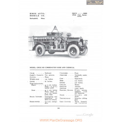 Knox M3 Combination Hose And Chemical Fiche Info 1912