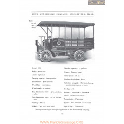 Knox Model 102 Fiche Info 1906
