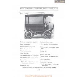 Knox Model 41 Delivery Wagon Fiche Info 1907