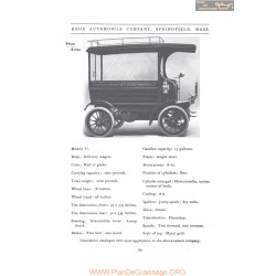 Knox Model 41 Fiche Info 1906