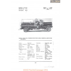 Knox No 9 Combination Pump Hose Chemical And Flying Squadron Fiche Info 1912