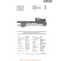 Moreland Four Ton Truck 17g Fiche Info 1919