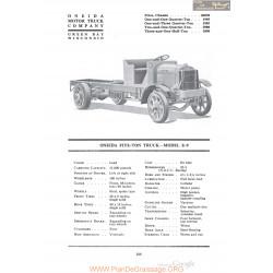 Oneida Five Ton Truck Model E9 Fiche Info 1920