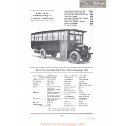 Rowe Two And One Half Ton Thirty Passenger Bus Fiche Info 1922