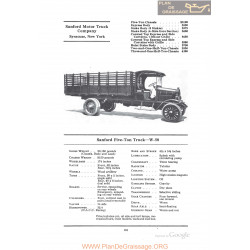 Sanford Five Ton Truck W50 Fiche Info 1922
