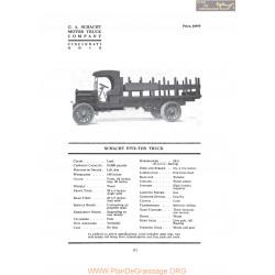 Schacht Five Ton Truck Fiche Info 1919