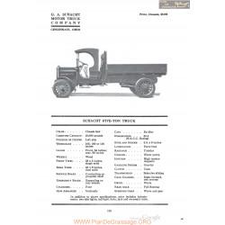 Schacht Five Ton Truck Fiche Info 1920