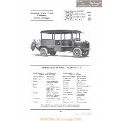 Standard Five To Seven Ton Truck 5k Fiche Info 1922