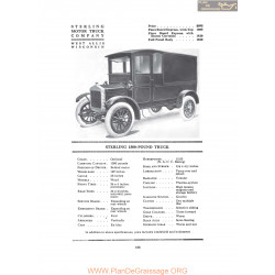 Sterling 1500 Pound Truck Fiche Info 1916