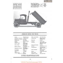 Sterling Seven Ton Truck Fiche Info Mc Clures 1917