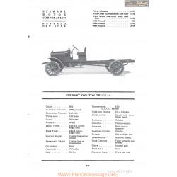 Stewart One Ton Truck 8 Fiche Info 1918