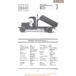 Stewart Two Ton Truck 7 Fiche Info 1918