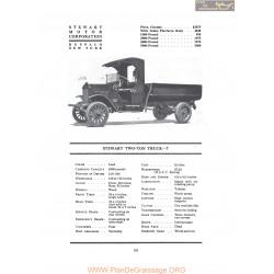 Stewart Two Ton Truck 7 Fiche Info 1919