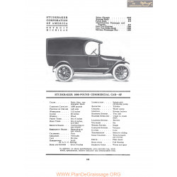 Studebaker 1000 Pound Commercial Car Sf Fiche Info 1916