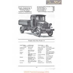 Traylor Four Ton Truck E Fiche Info 1922