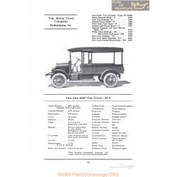 Vim One Half Truck 29f Fiche Info 1922