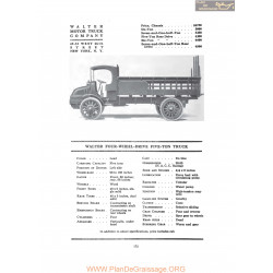 Walter Four Wheel Drive Five Ton Truck Fiche Info 1917